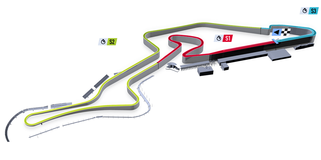 Project Cars 2 Racing Track